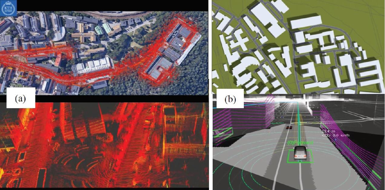 Figure 1: (a) 3D pointcloud mapping from Lidar (b) AD-EYE software platform